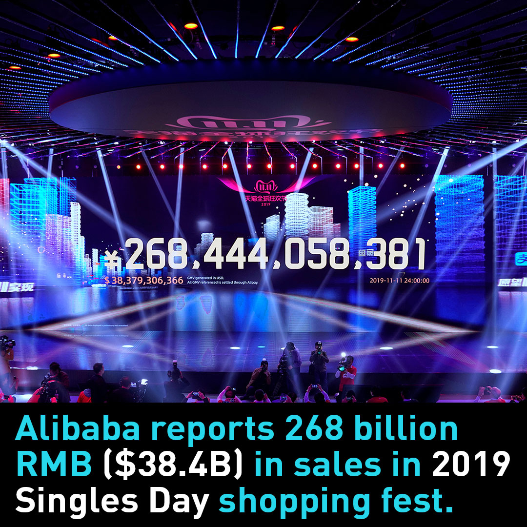 Will Black Friday sales beat Singles Day in 2019? - CGTN